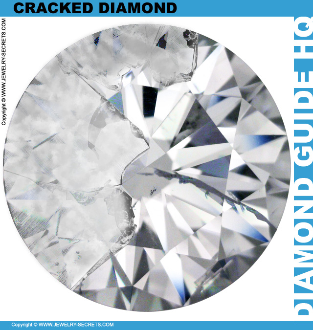 Cracked Included Diamond!