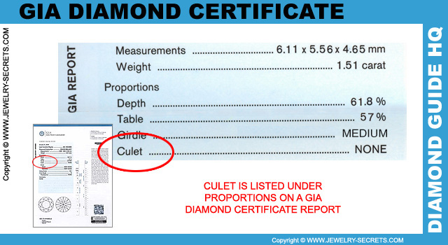Culet Listed On GIA Diamond Report