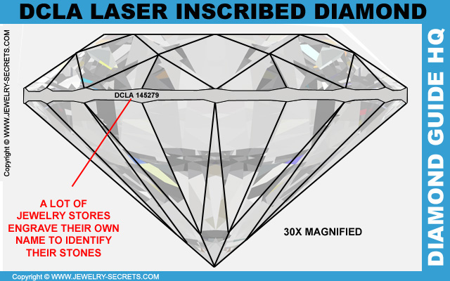 DCLA Laser Inscribed Diamond