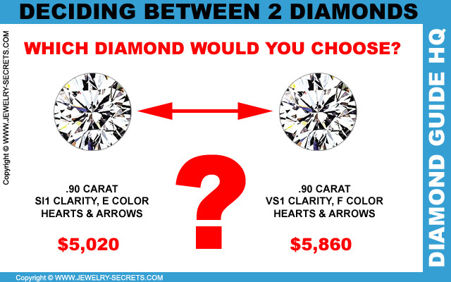Deciding Between Two Similar Diamonds