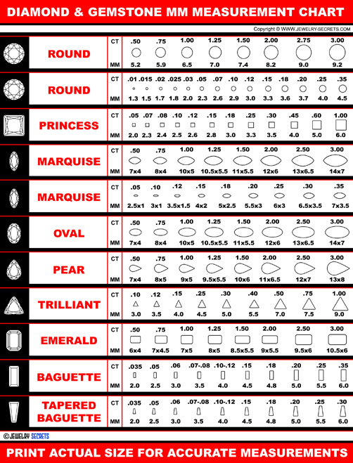 DIAMOND GEM MM MEASUREMENT CHART Jewelry Secrets – Diamond Size Chart Template