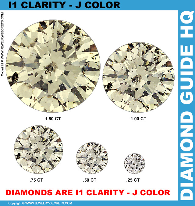 Diamond Carat Weight affects Clarity and Color