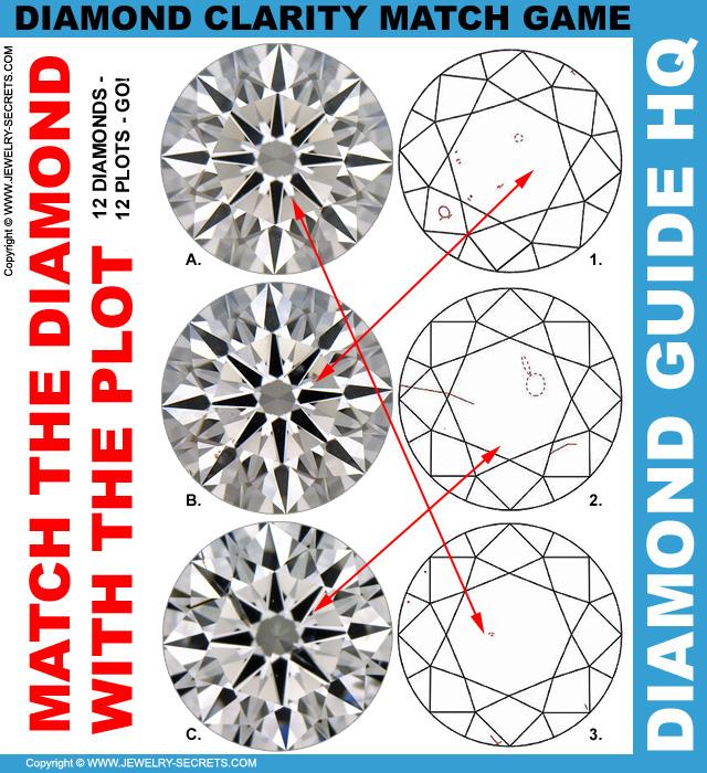 Diamond Clarity Match Game Puzzle