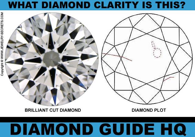Diamond Clarity Test