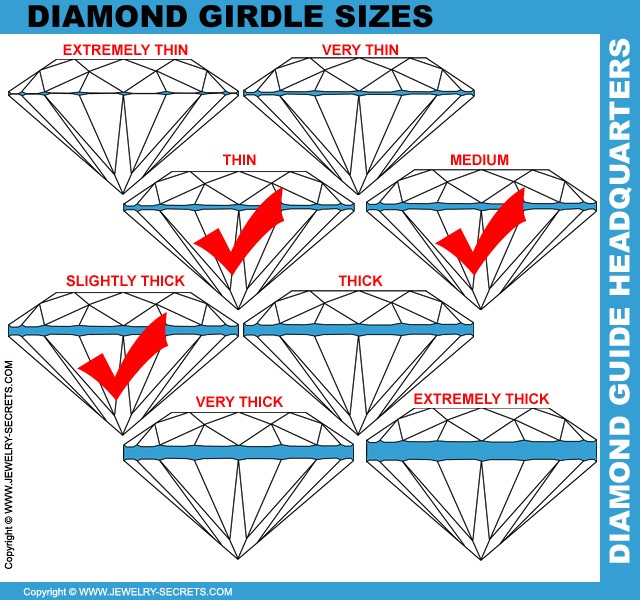 Diamond Girdle Sizes