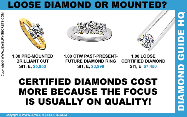 Diamond Loose or Mounted?