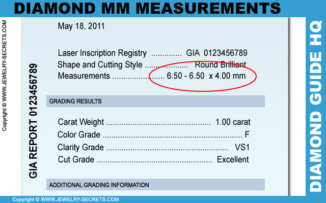 Diamond MM Measurements