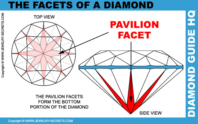 Diamond Pavilion Facets
