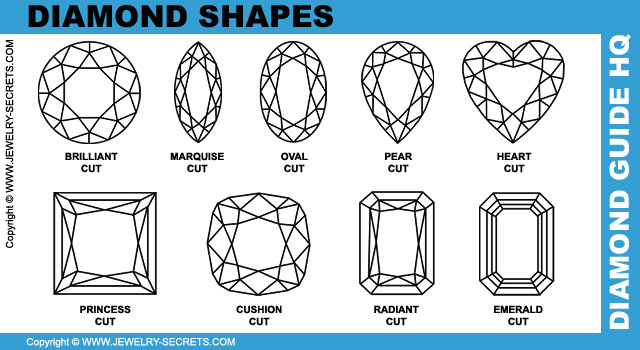 Diamond Shape Grade