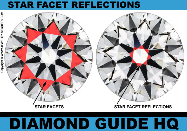 Diamond Star Facet Reflections