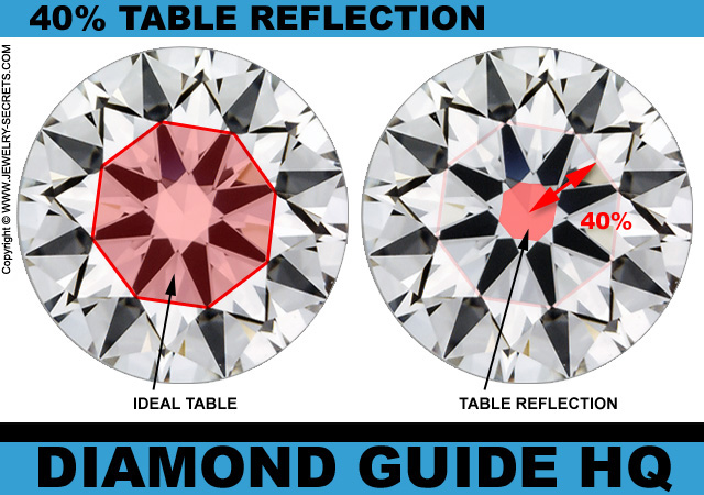 Diamond Table Reflection