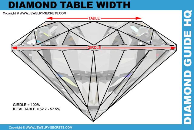 Diamond Table Width