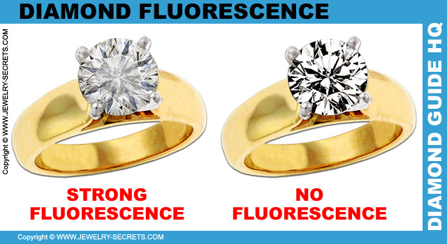 Diamond With Strong Fluorescence