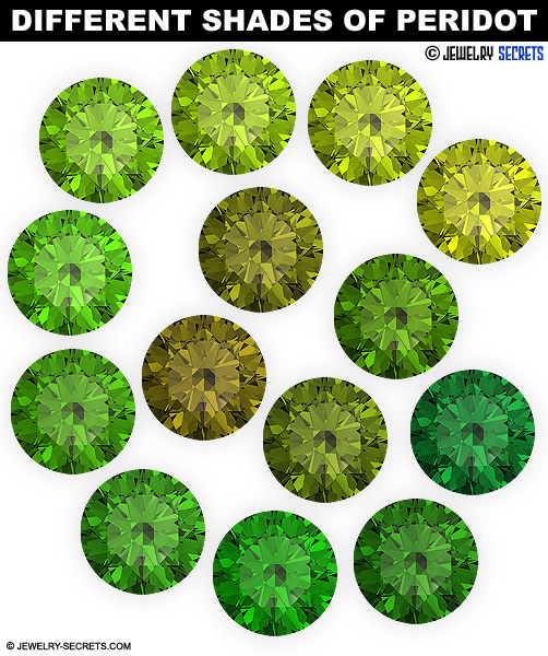 Different Shades Colors Of Peridot Gemstone