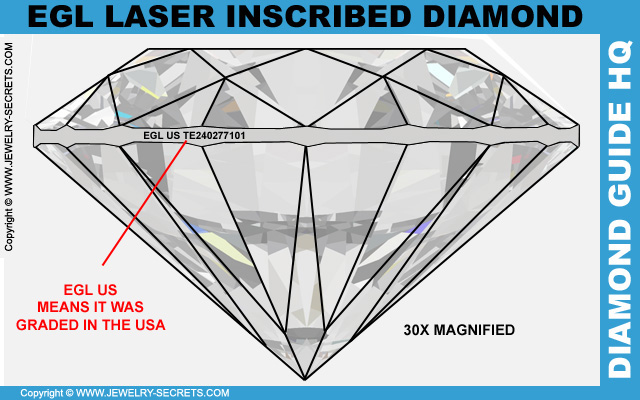 EGL Laser Inscribed Diamond