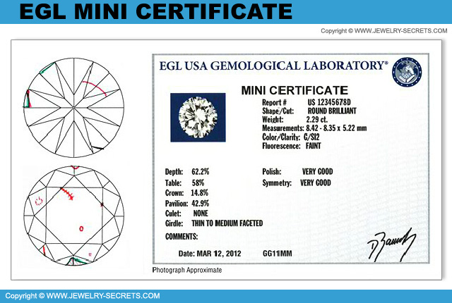 EGL Mini Diamond Certificate!
