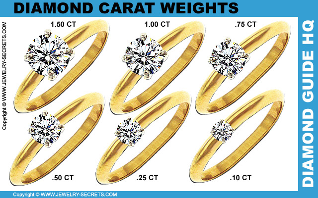Diamond Carat Weights in Tiffany Rings