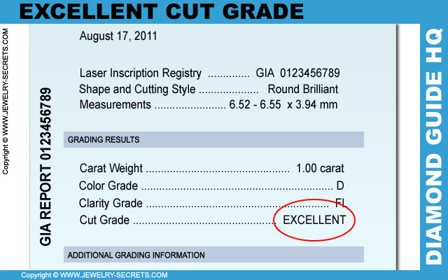 Excellent Diamond Cut Grade