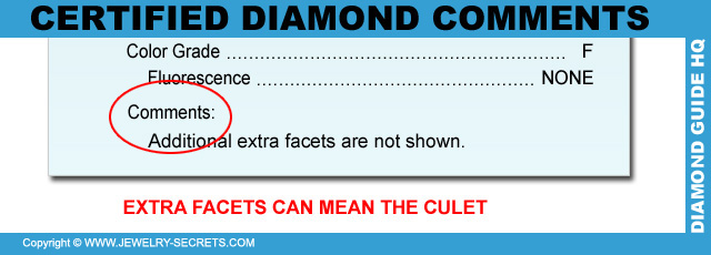 Extra Culet Facet on a Diamond Report