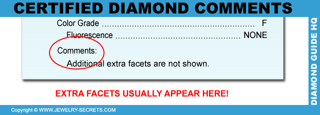 Extra Facet Comments on Diamond Report