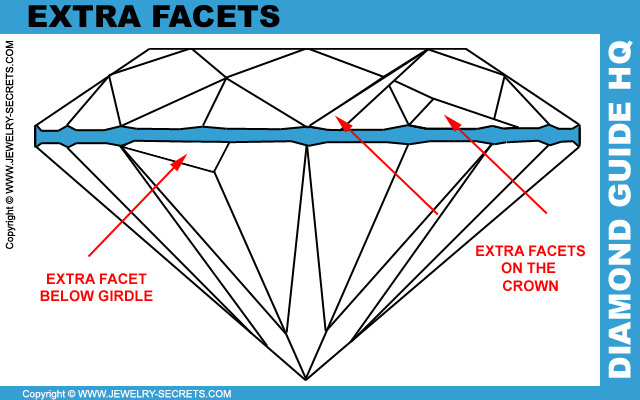 Extra Diamond Facets