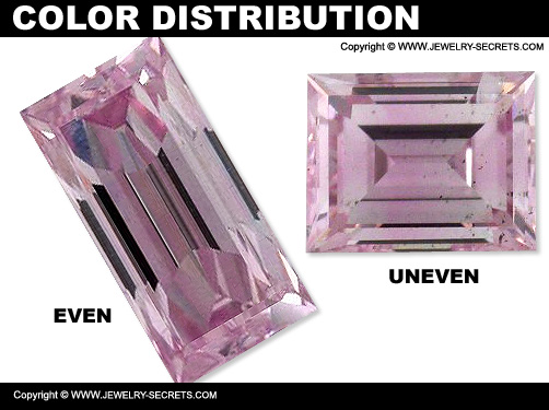 Fancy Pink Color Distribution
