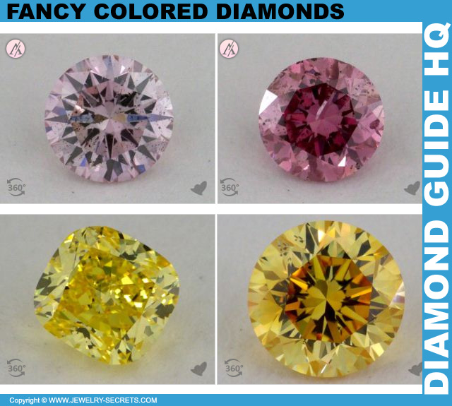 Fancy Colored Diamonds with Visible Inclusions!