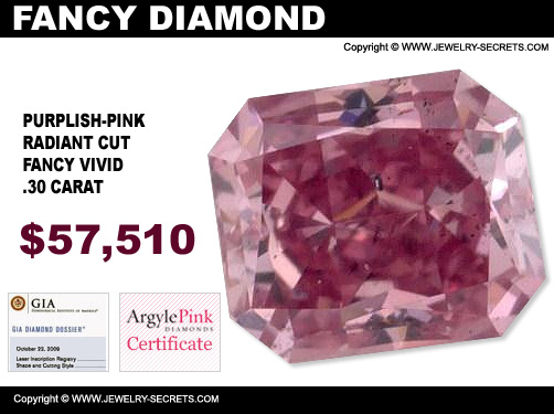 Fancy Pink Diamond Price