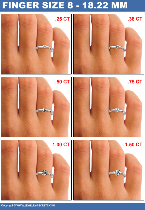 Finger Size 8 Diamond Sizes