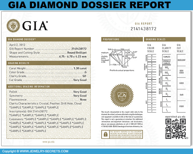 GIA Diamond Dossier Report!