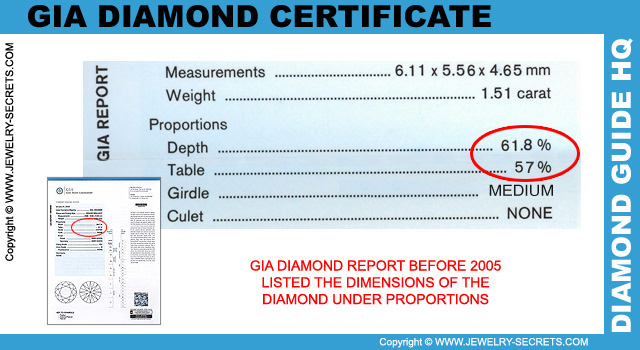 GIA Diamond Certificate Report