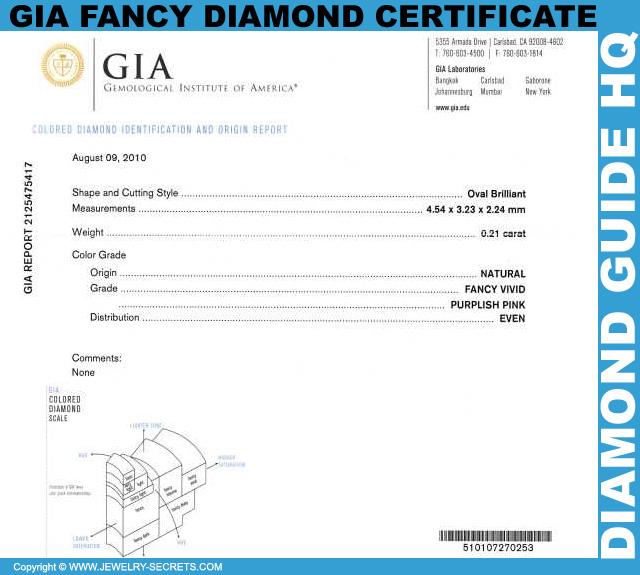 GIA Fancy Color Diamond Report