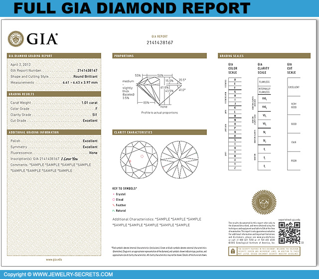 GIA Full Diamond Report!