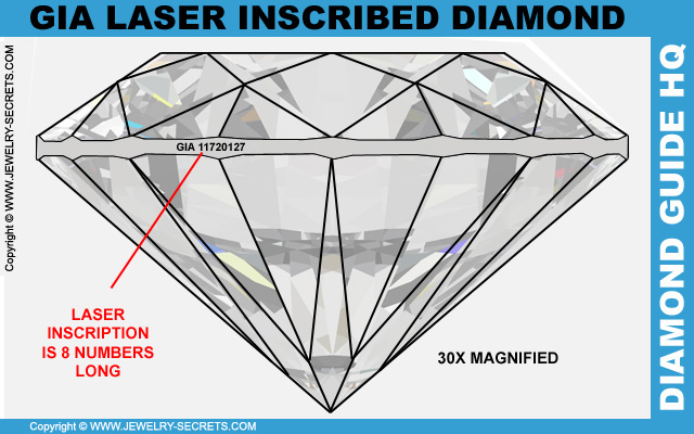 GIA Laser Inscribed Diamond