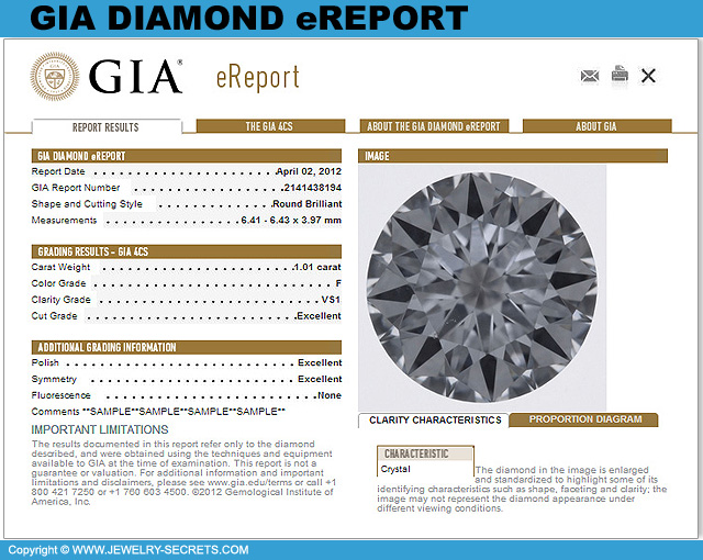 GIA Diamond eReport!
