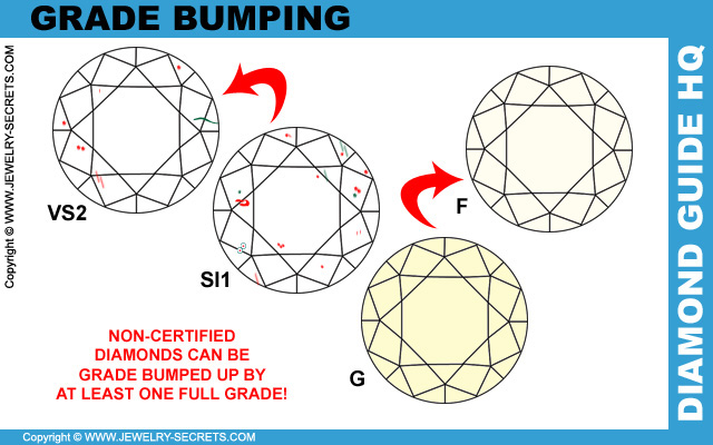 Grade Bumping Diamonds