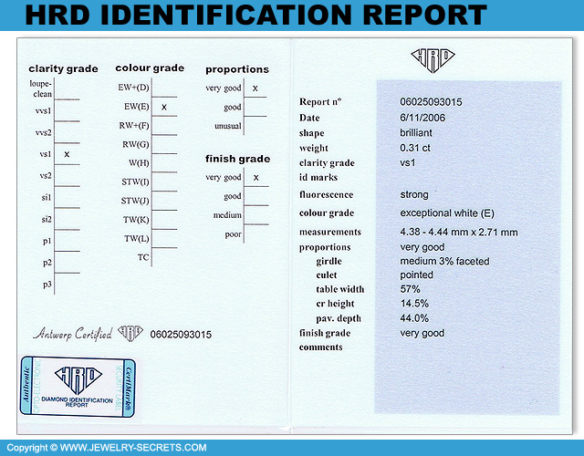 HRD Diamond Identification Report