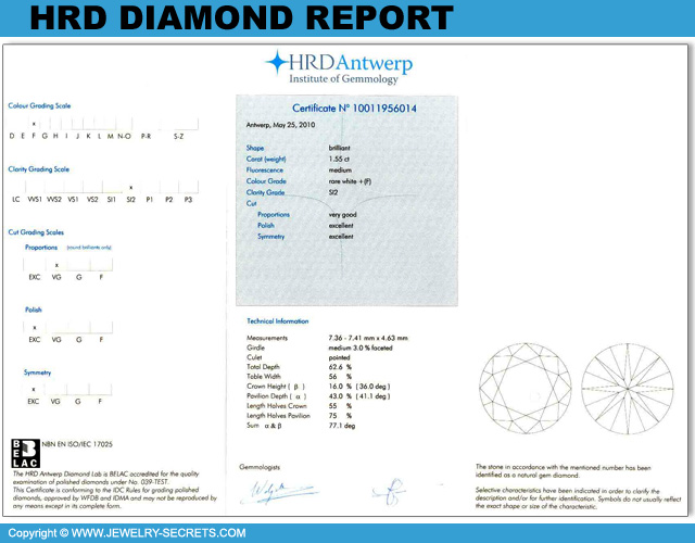 HRD Full Certificate Report