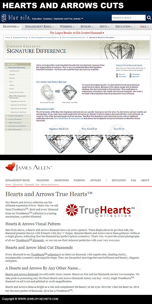 Hearts And Arrows Cuts Of Diamond