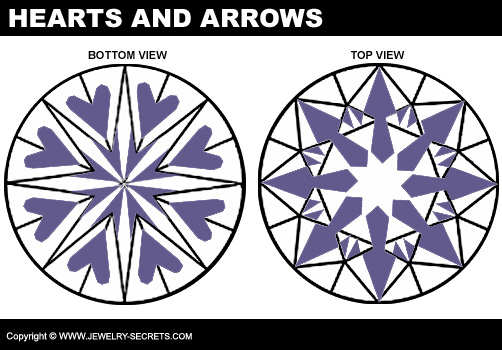 Hearts And Arrows Diamond Pattern