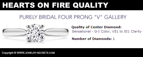 Hearts On Fire Engagement Ring Quality