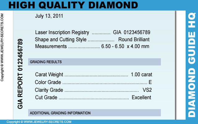 High Quality Loose Diamond