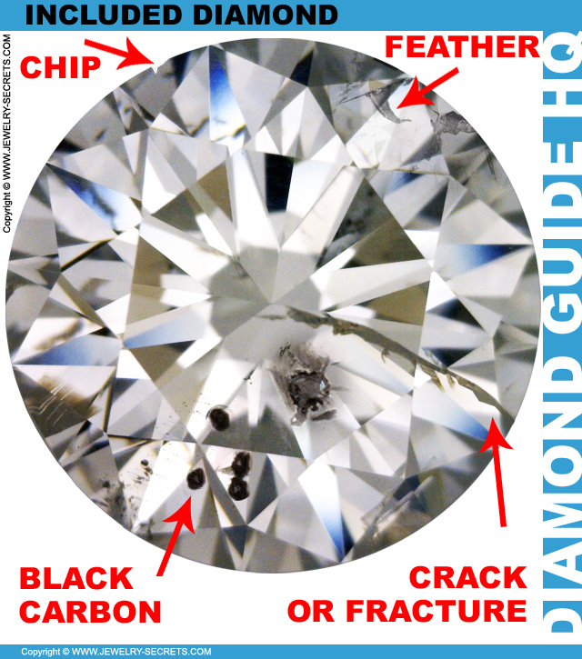 I2 Clarity Diamonds Jewelry Secrets