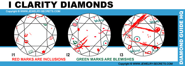 SI1 CLARITY DIAMONDS – Jewelry Secrets