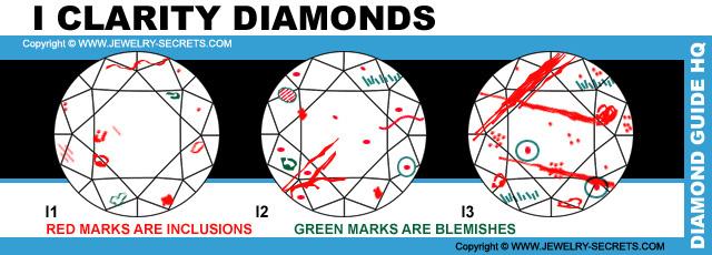 SI1 CLARITY DIAMONDS – Jewelry Secrets
