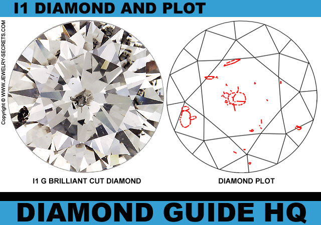 I1 Clarity Diamond Plot