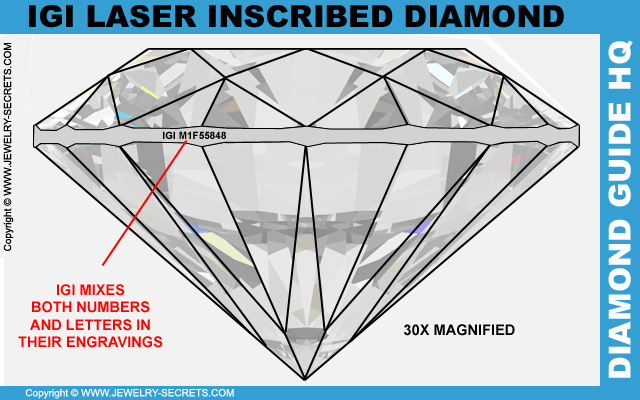 IGI Laser Inscribed Diamond