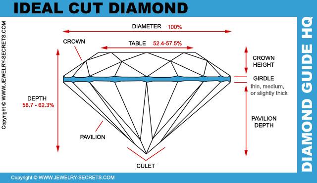 Diamonds That Don T Sparkle Jewelry Secrets