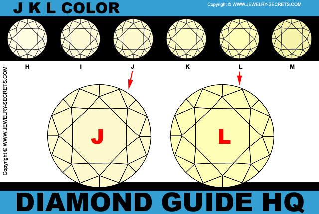J K L Diamond Color