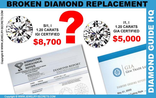 Jeweler Broke My Diamond